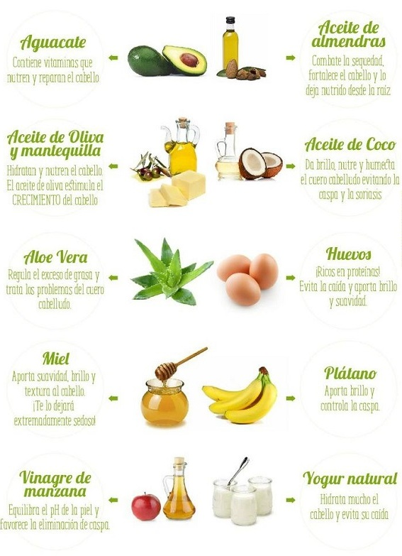 ingredientes-mascarillas