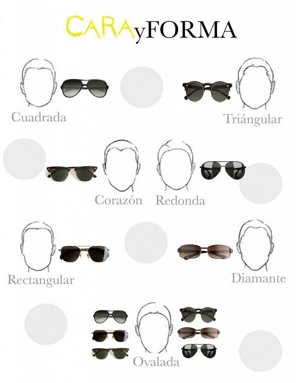 Qué lentes de sol usar según tu cara? – Consultora de Imagen